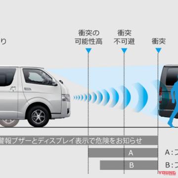 Toyota Safety Sense P
