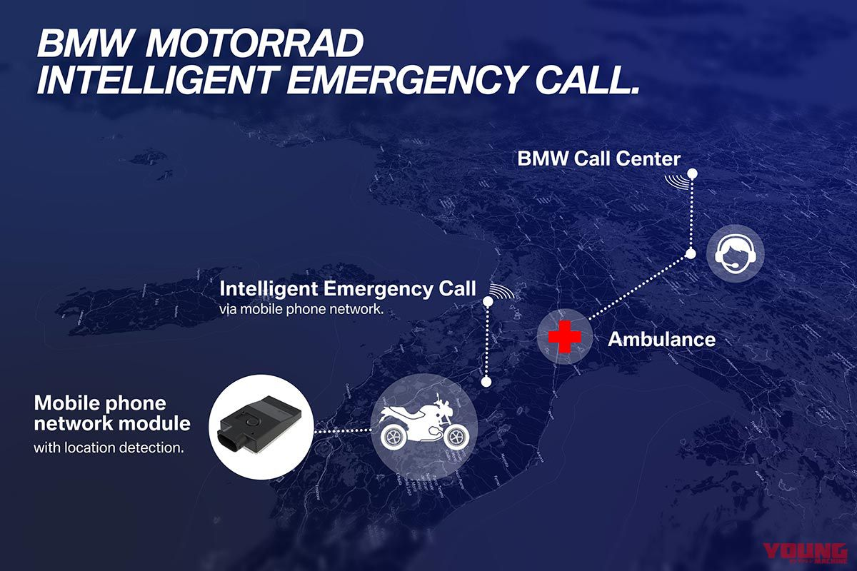 INTELLIGENT EMERGENCY CALL [BMW]