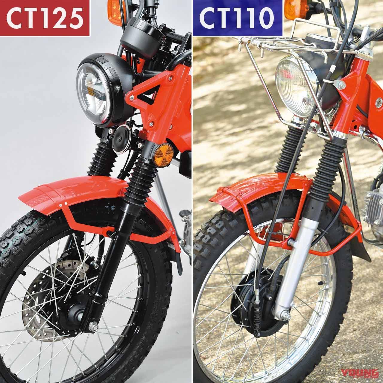 ホンダCT125[コンセプト]/CT110