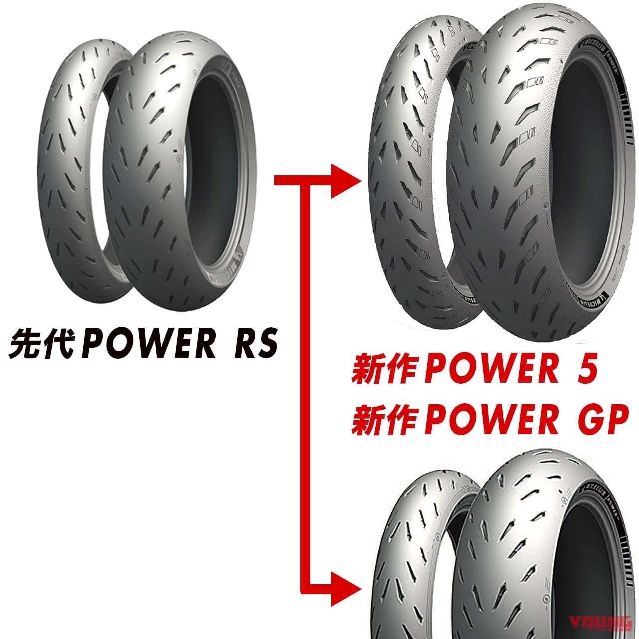 ミシュラン パワーRSからパワー5/GPへ