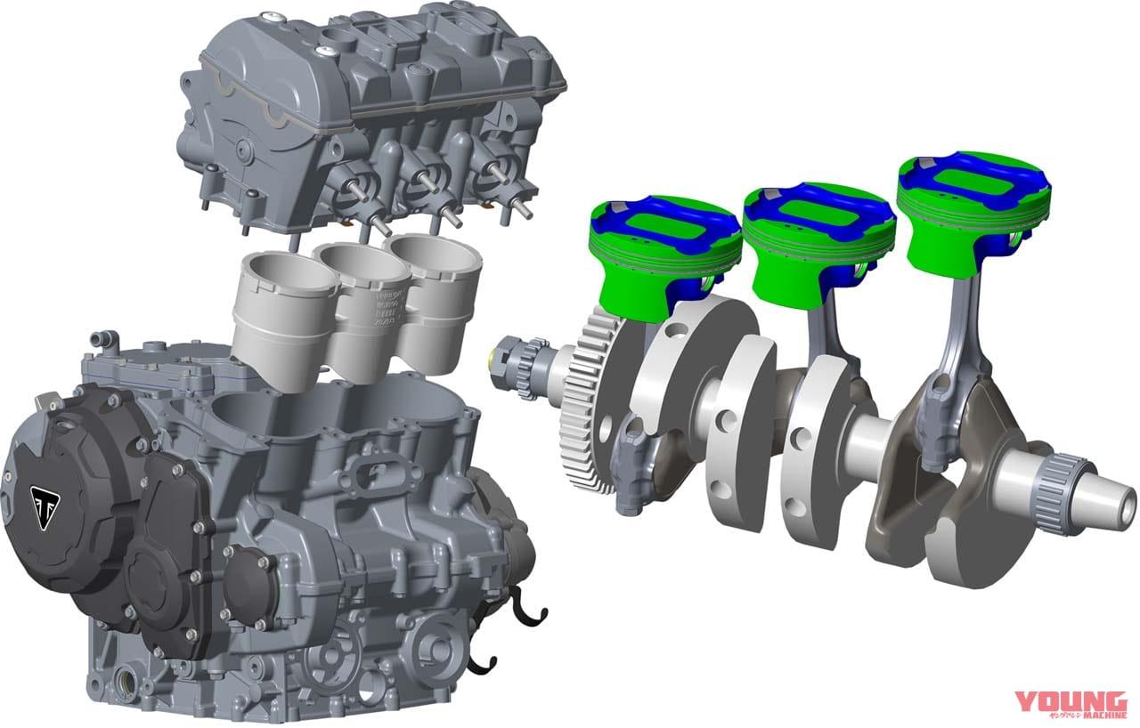 トライアンフ・タイガー900のエンジン