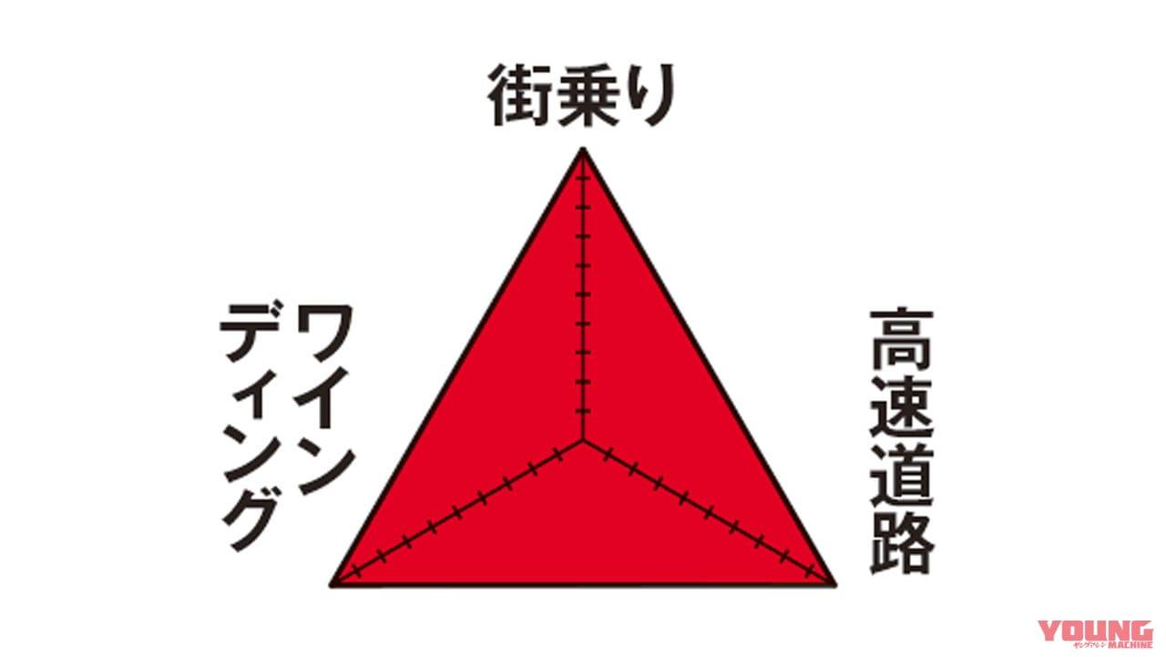 愛車インプレッション カワサキ KV75 ZX-14R High Grade