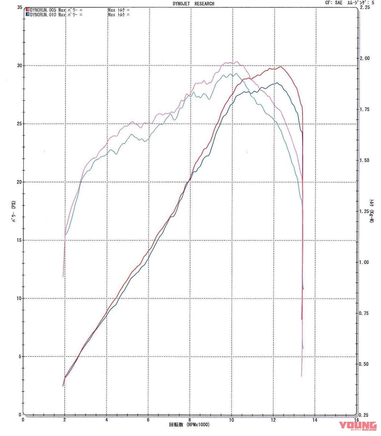 YZF-R25/MT-25用 ナサートエボリューション TYPEⅡ