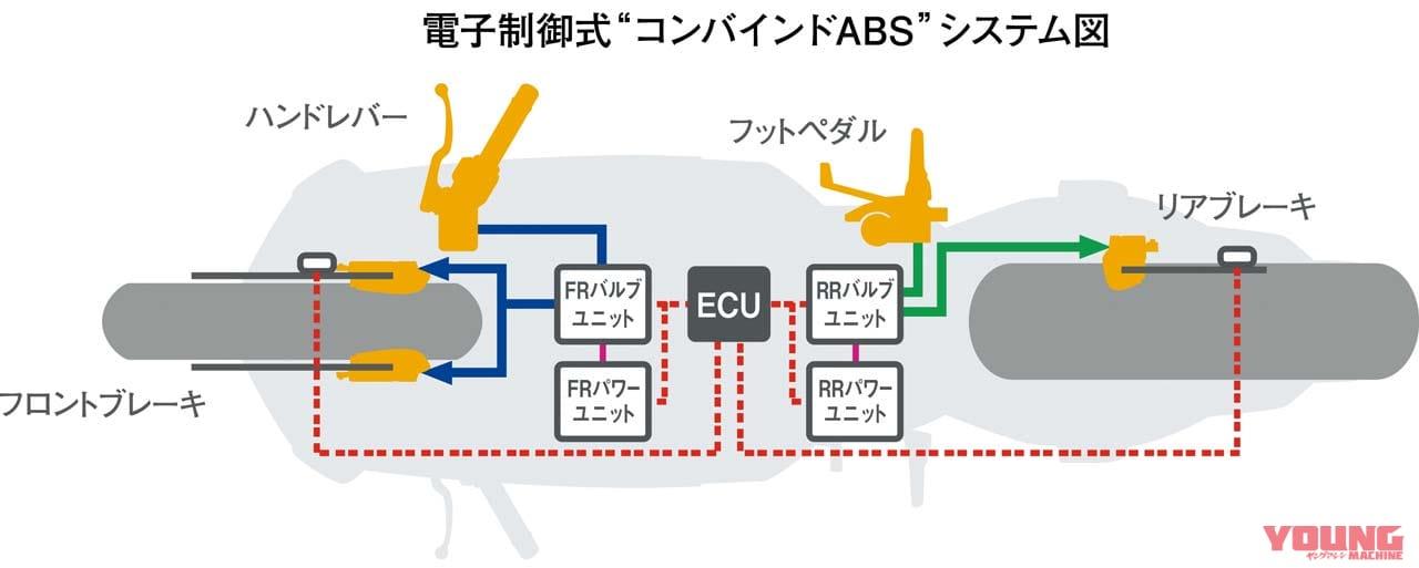 '09 ホンダCBR1000RR