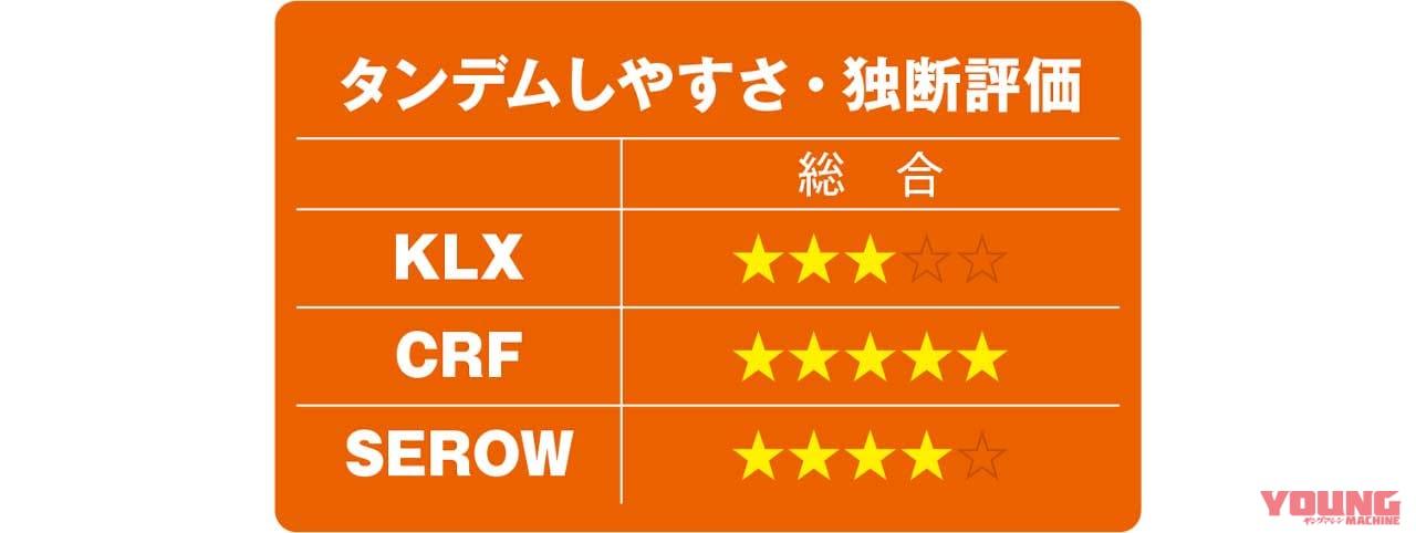 KLX230/CRF250L/セローFE徹底比較【タンデムしやすさ】