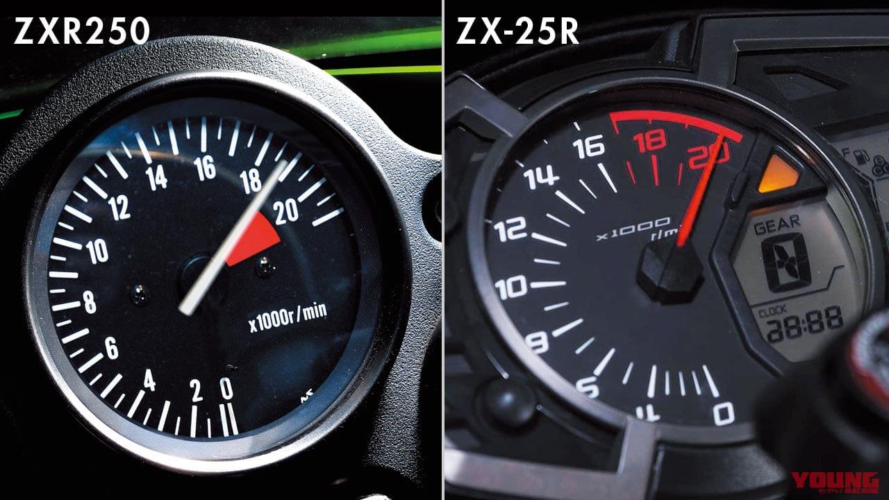 カワサキZXR250×Ninja ZX-25R