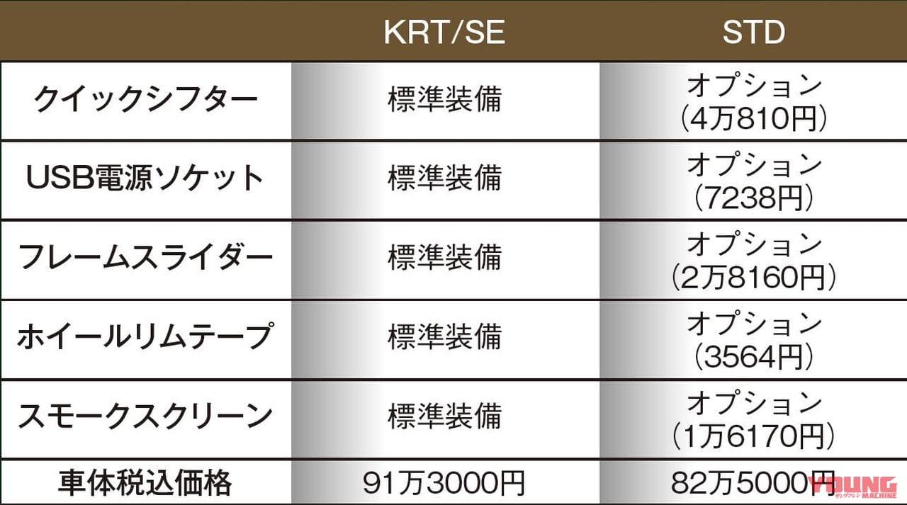 カワサキ Ninja ZX-25R