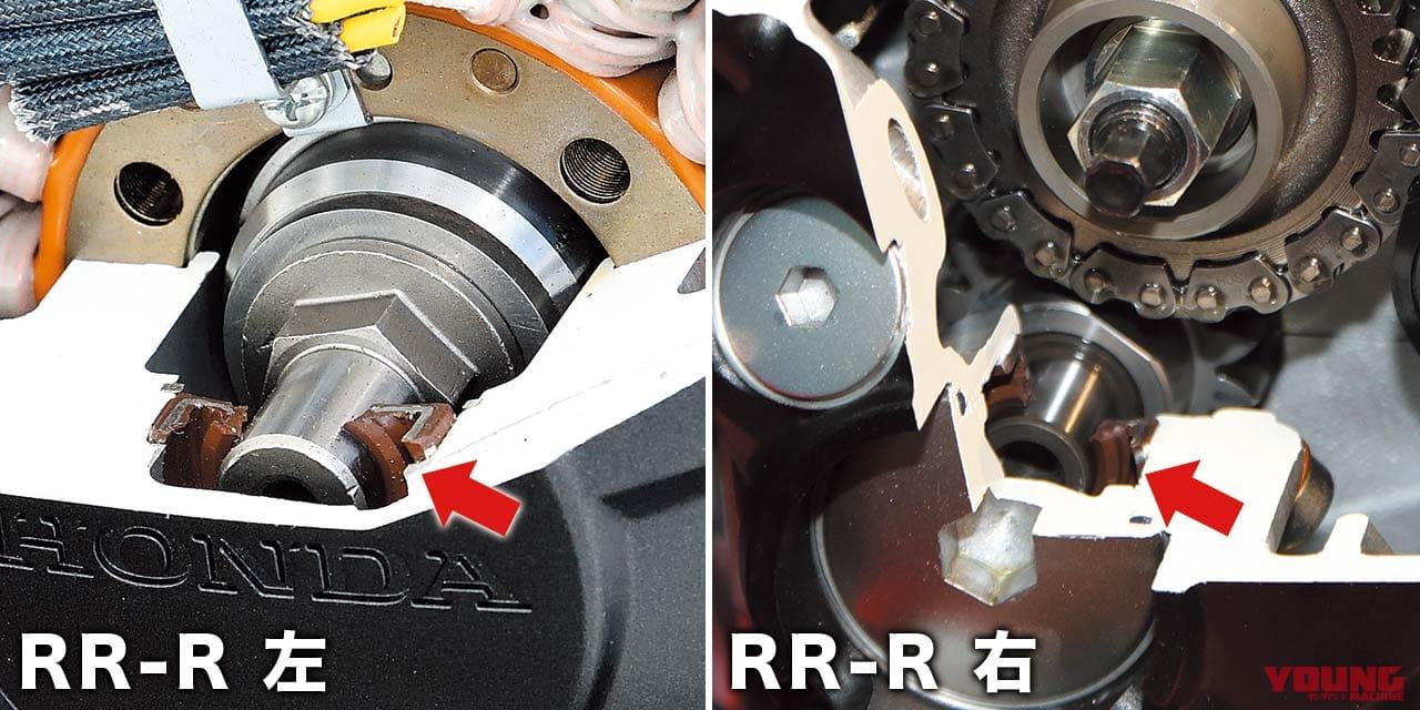 CBR1000RR-Rエンジンマニアック解説:クランク潤滑
