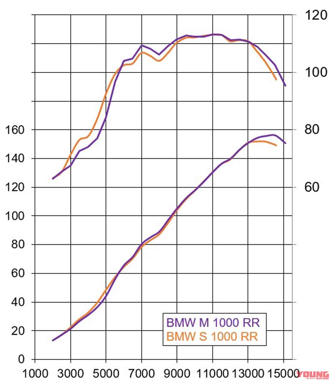 bmw-m1000rr