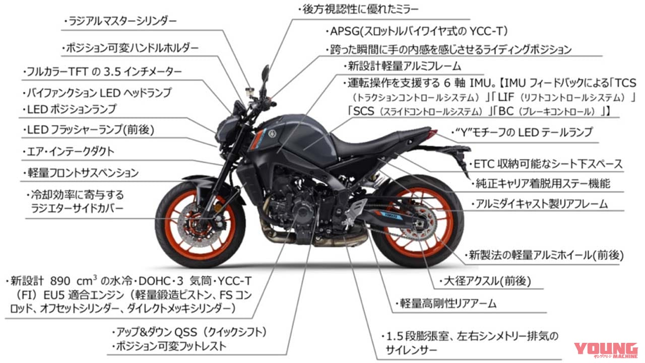 YAMAHA MT-09[2021 model]