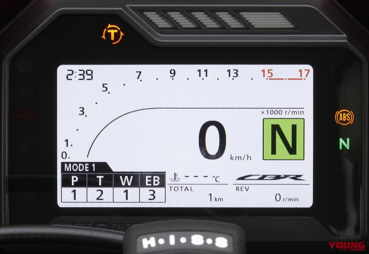 新型CBR600RR完全解説・インターフェイス編【5軸IMU×最新制御ソフトウエア】
