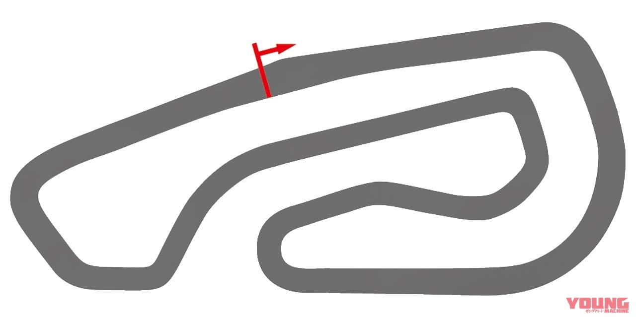 ニンジャZX-25R実測対決・ライバル3番勝負【最新鋭4気筒250ccの実力を検証】