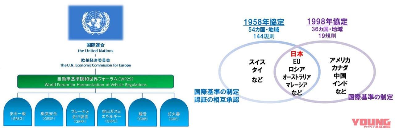 バイク用デイライト=DRL装備が日本国内で解禁に