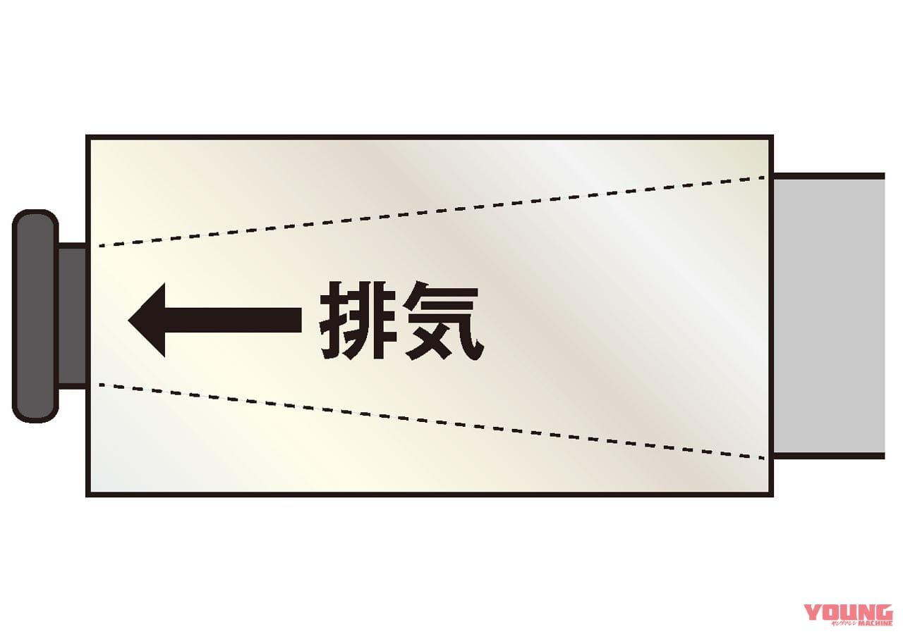 ニンジャZX-25R用マフラー・ナサート エボリューション タイプII〈ビート〉