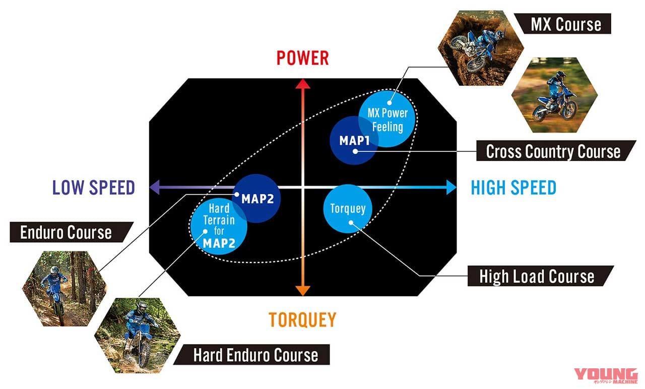 スマホアプリ「パワーチューナー」の解説