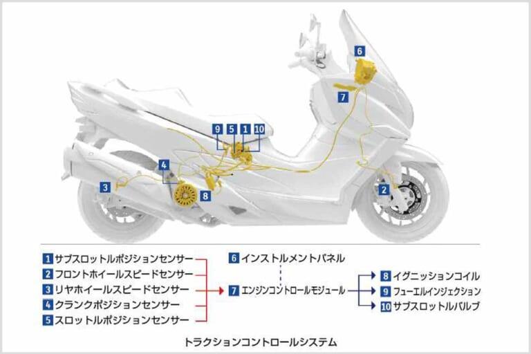 '21 スズキ バーグマン400|トラクションコントロール